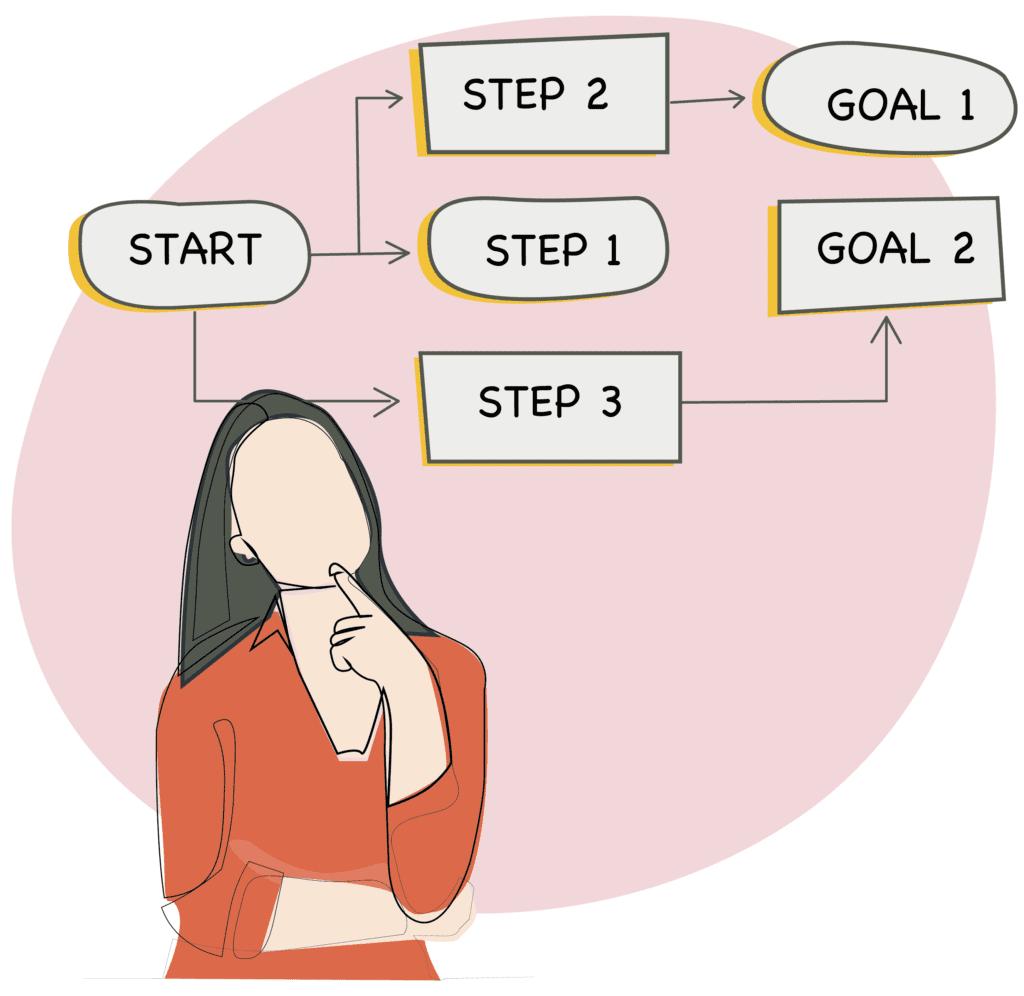 How to win portfolio work with startups