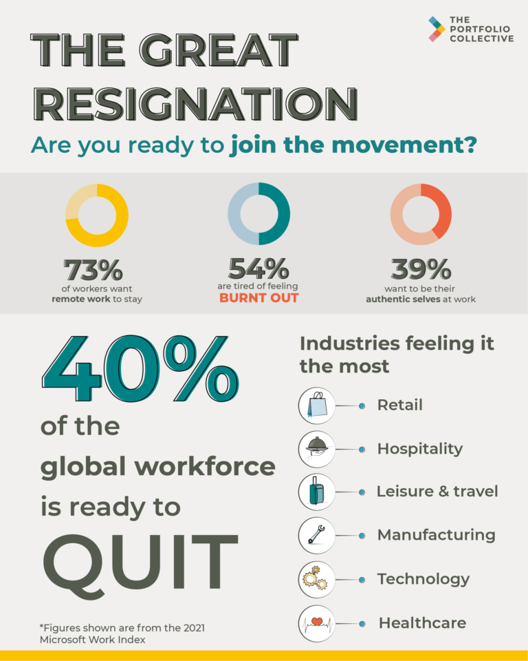 Join the great resignation, start a portfolio career