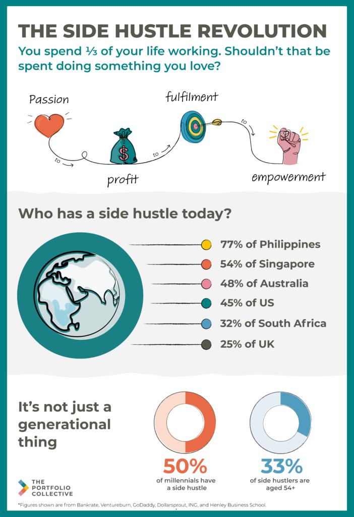 Side_Hustle_revolution